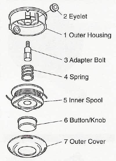 Fantastic Stihl String Trimmer Parts Reviewmotors Co Wiring 101 Akebretraxxcnl